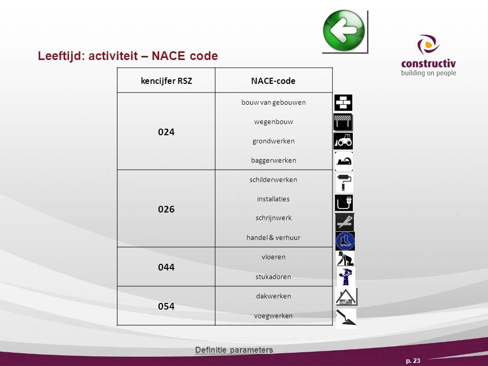 Leeftijd: activiteit – NACE code p.