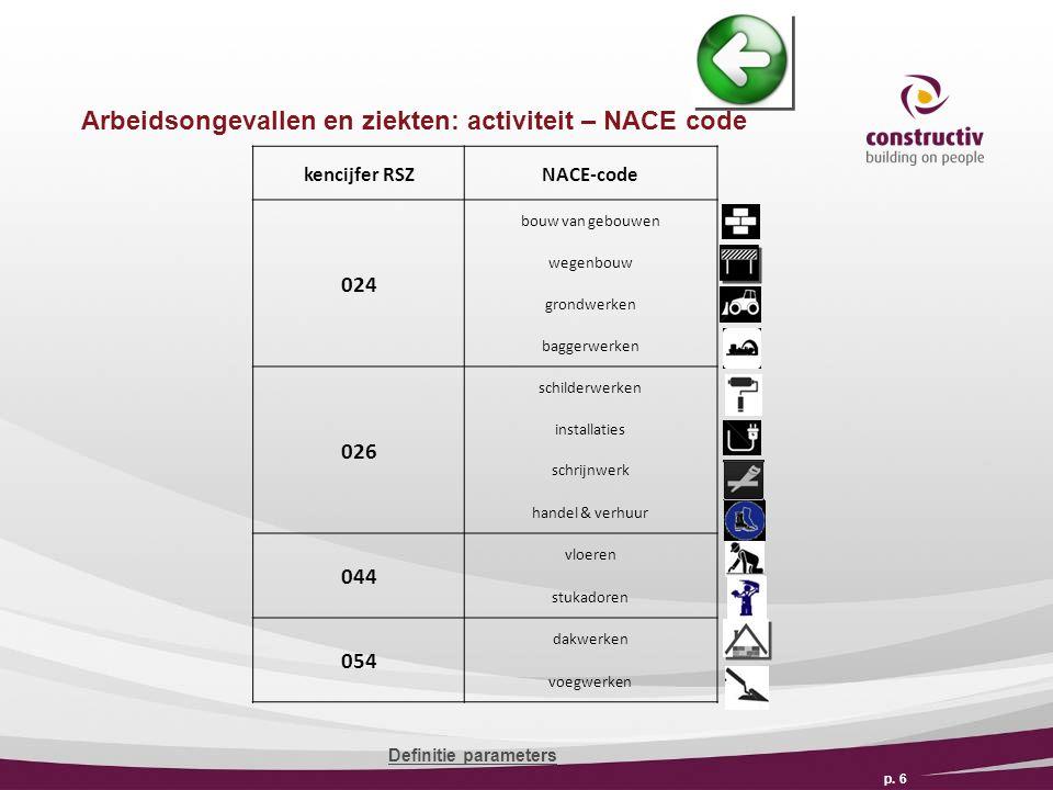 Arbeidsongevallen en ziekten: activiteit – NACE code p.