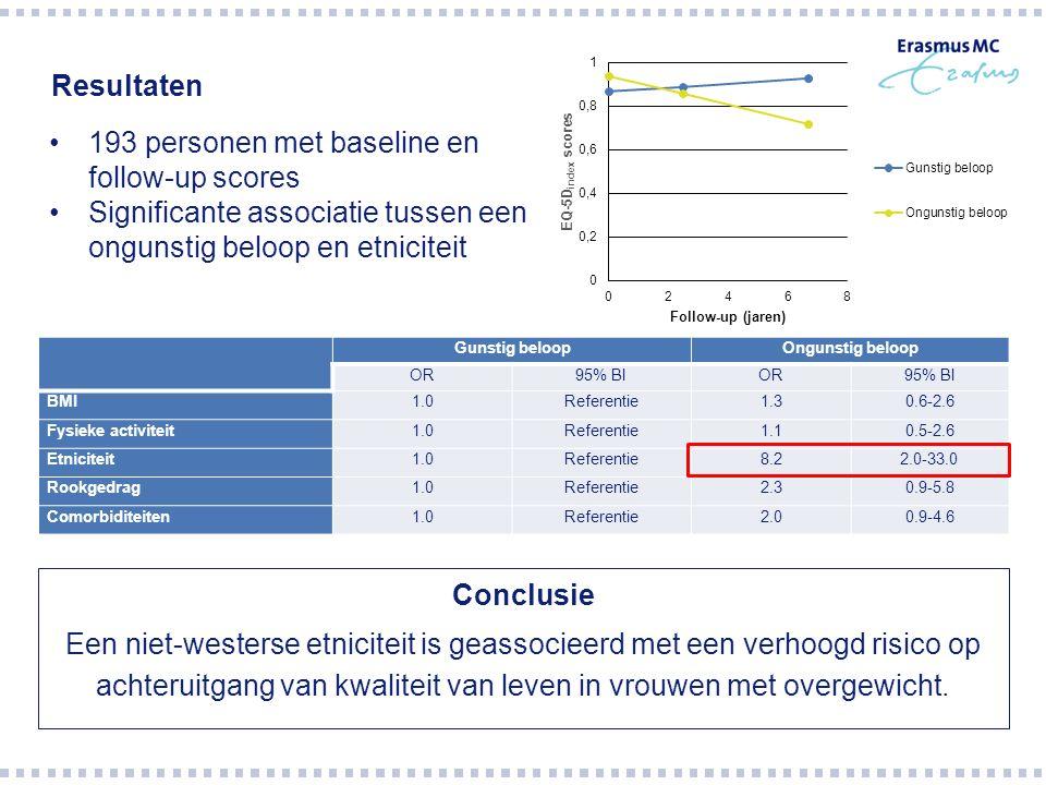 Resultaten Gunstig beloopOngunstig beloop OR95% BIOR95% BI BMI1.0Referentie1.30.6-2.6 Fysieke activiteit1.0Referentie1.10.5-2.6 Etniciteit1.0Referentie8.22.0-33.0 Rookgedrag1.0Referentie2.30.9-5.8 Comorbiditeiten1.0Referentie2.00.9-4.6 193 personen met baseline en follow-up scores Significante associatie tussen een ongunstig beloop en etniciteit Conclusie Een niet-westerse etniciteit is geassocieerd met een verhoogd risico op achteruitgang van kwaliteit van leven in vrouwen met overgewicht.