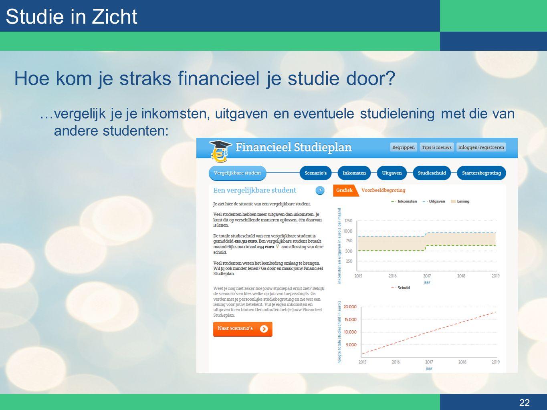 Studie in Zicht 22 Hoe kom je straks financieel je studie door? …vergelijk je je inkomsten, uitgaven en eventuele studielening met die van andere stud
