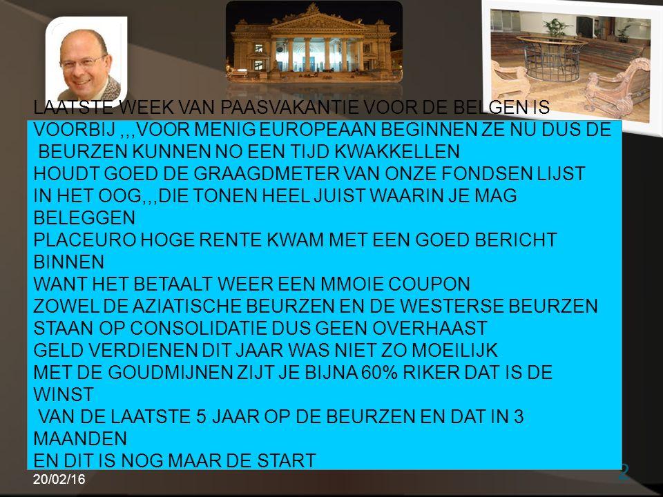 20/02/16 2 LAATSTE WEEK VAN PAASVAKANTIE VOOR DE BELGEN IS VOORBIJ,,,VOOR MENIG EUROPEAAN BEGINNEN ZE NU DUS DE BEURZEN KUNNEN NO EEN TIJD KWAKKELLEN HOUDT GOED DE GRAAGDMETER VAN ONZE FONDSEN LIJST IN HET OOG,,,DIE TONEN HEEL JUIST WAARIN JE MAG BELEGGEN PLACEURO HOGE RENTE KWAM MET EEN GOED BERICHT BINNEN WANT HET BETAALT WEER EEN MMOIE COUPON ZOWEL DE AZIATISCHE BEURZEN EN DE WESTERSE BEURZEN STAAN OP CONSOLIDATIE DUS GEEN OVERHAAST GELD VERDIENEN DIT JAAR WAS NIET ZO MOEILIJK MET DE GOUDMIJNEN ZIJT JE BIJNA 60% RIKER DAT IS DE WINST VAN DE LAATSTE 5 JAAR OP DE BEURZEN EN DAT IN 3 MAANDEN EN DIT IS NOG MAAR DE START
