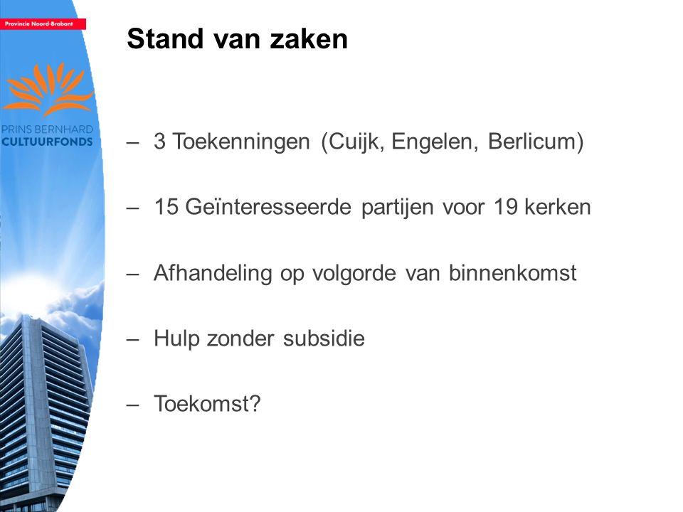 Vragen? –Contactgegevens: Marloes van de Hei mvdhei@brabant.nl 06-51404989