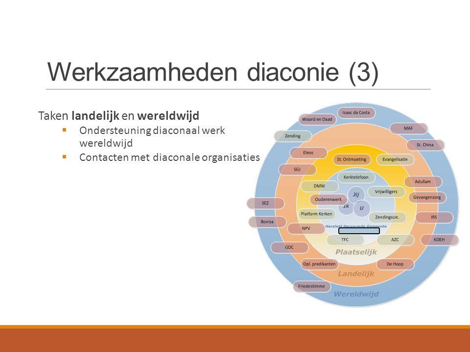 Werkzaamheden diaconie (3) Taken landelijk en wereldwijd  Ondersteuning diaconaal werk wereldwijd  Contacten met diaconale organisaties