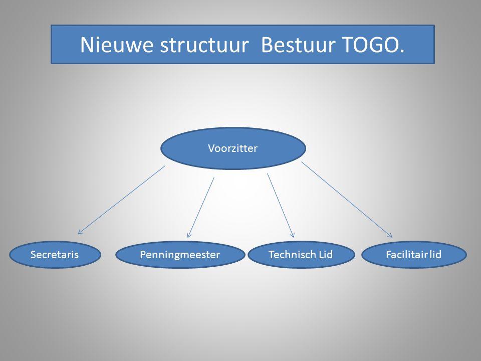 Voorzitter Facilitair lidTechnisch LidPenningmeesterSecretaris Nieuwe structuur Bestuur TOGO.