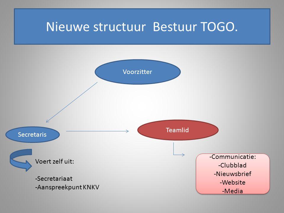 Nieuwe structuur Bestuur TOGO.