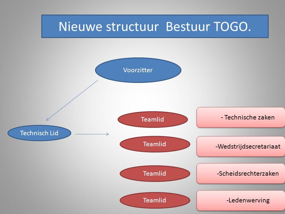 Voorzitter Technisch Lid Nieuwe structuur Bestuur TOGO.