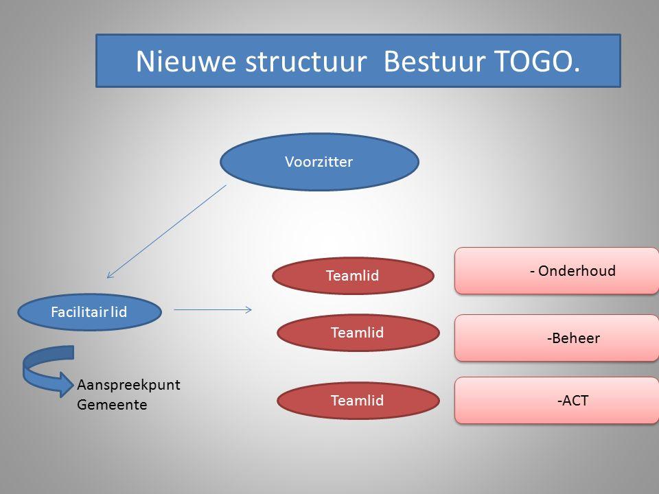 en Nieuwe structuur Bestuur TOGO.