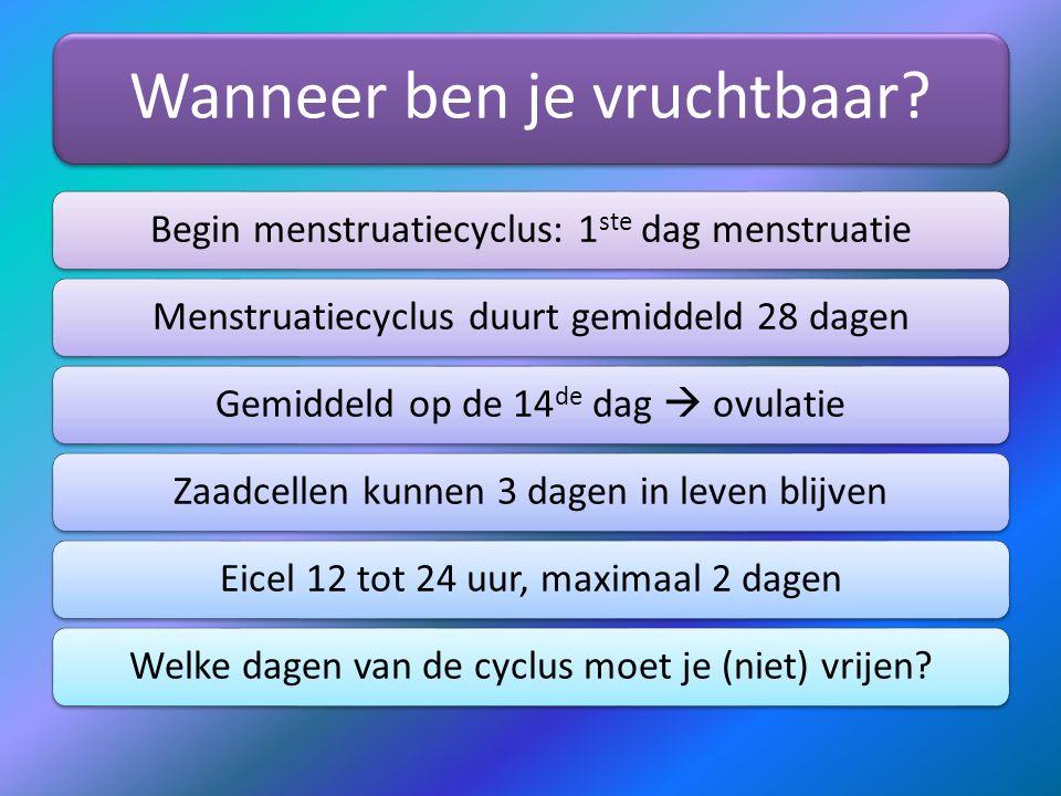 De menstruatiecyclus Cyclus van 28 dagen