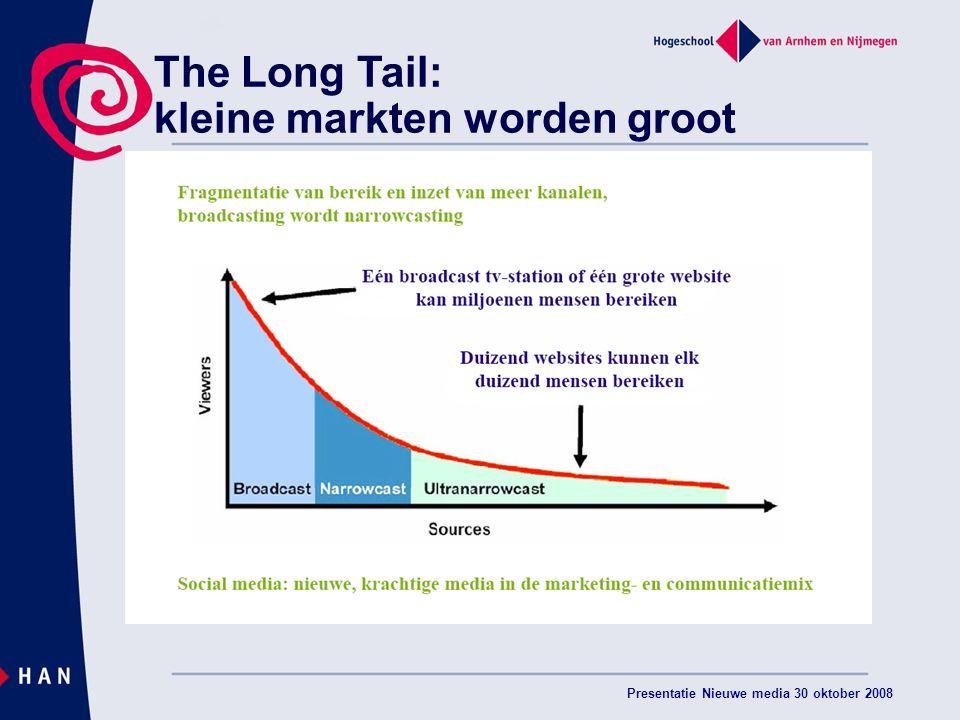 Presentatie Nieuwe media 30 oktober 2008 The Long Tail: kleine markten worden groot