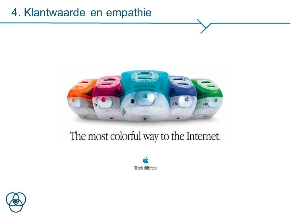 4. Klantwaarde en empathie