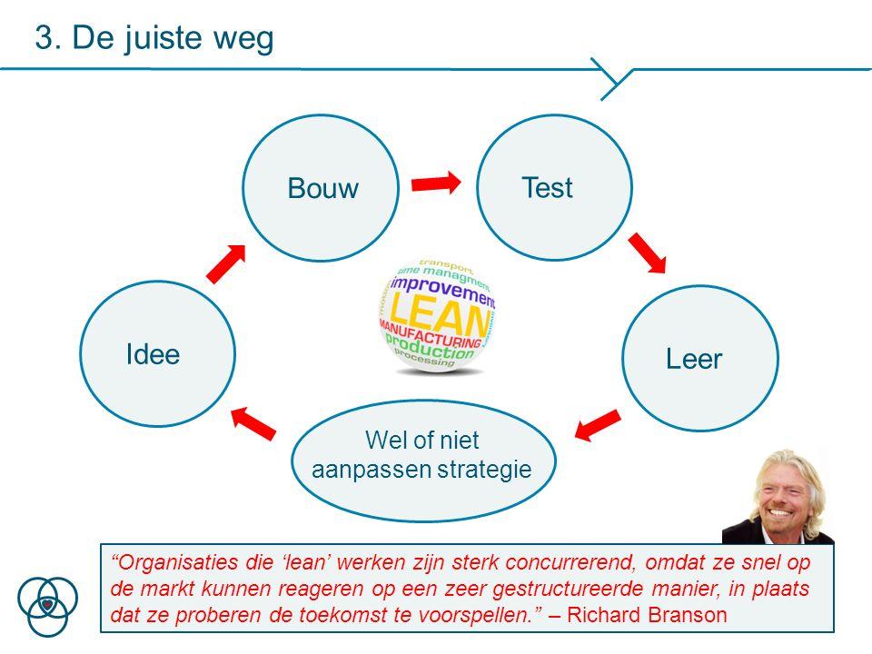 """3. De juiste weg Idee Bouw Test Leer Wel of niet aanpassen strategie """"Organisaties die 'lean' werken zijn sterk concurrerend, omdat ze snel op de mark"""