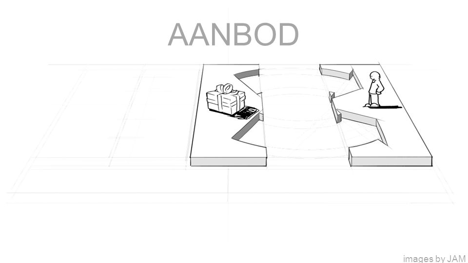 AANBOD images by JAM