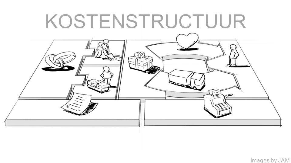 KOSTENSTRUCTUUR images by JAM