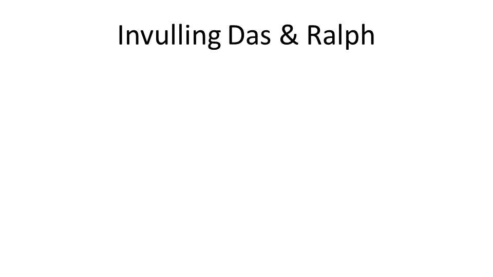 Invulling Das & Ralph
