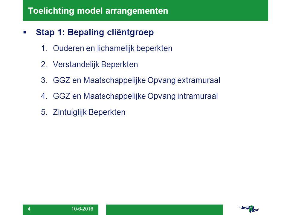 10-6-2016 4 Toelichting model arrangementen  Stap 1: Bepaling cliëntgroep 1.Ouderen en lichamelijk beperkten 2.Verstandelijk Beperkten 3.GGZ en Maatschappelijke Opvang extramuraal 4.GGZ en Maatschappelijke Opvang intramuraal 5.Zintuiglijk Beperkten