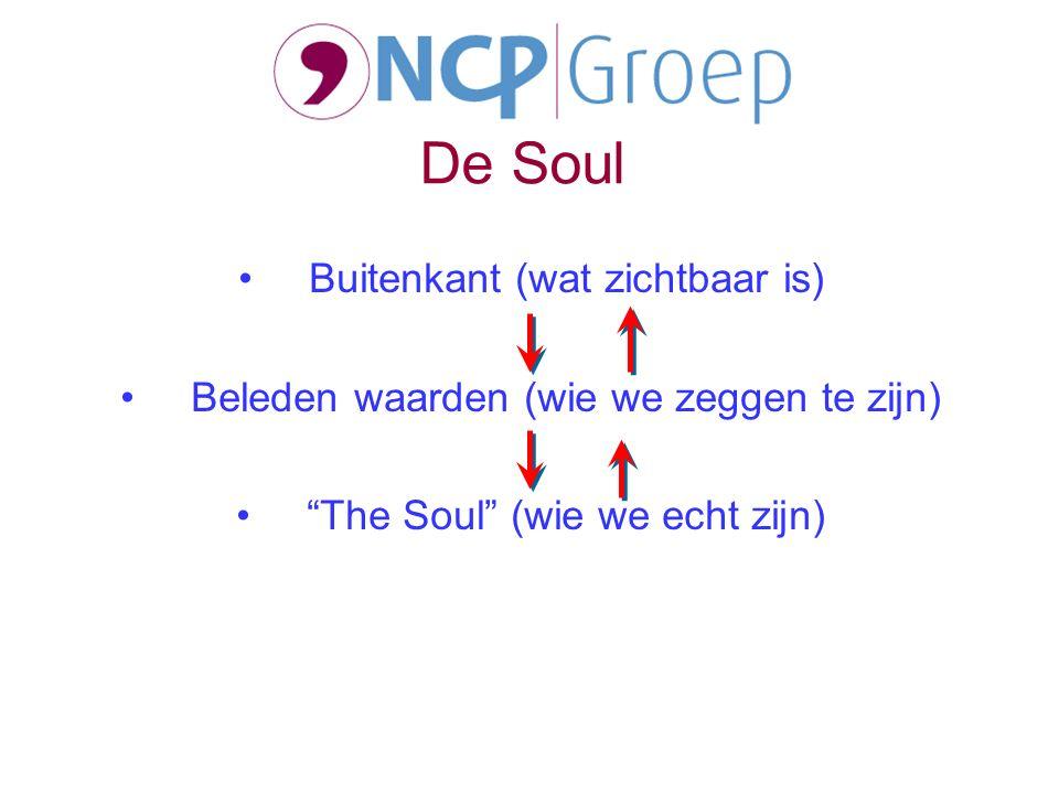 De Soul Buitenkant (wat zichtbaar is) Beleden waarden (wie we zeggen te zijn) The Soul (wie we echt zijn)