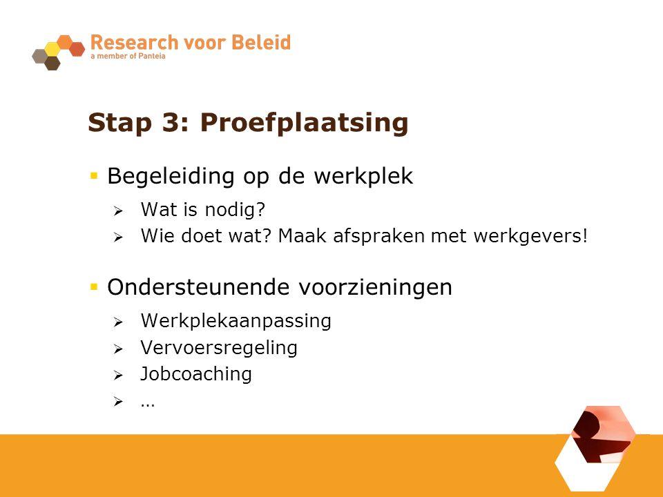 Stap 3: Proefplaatsing  Begeleiding op de werkplek  Wat is nodig.