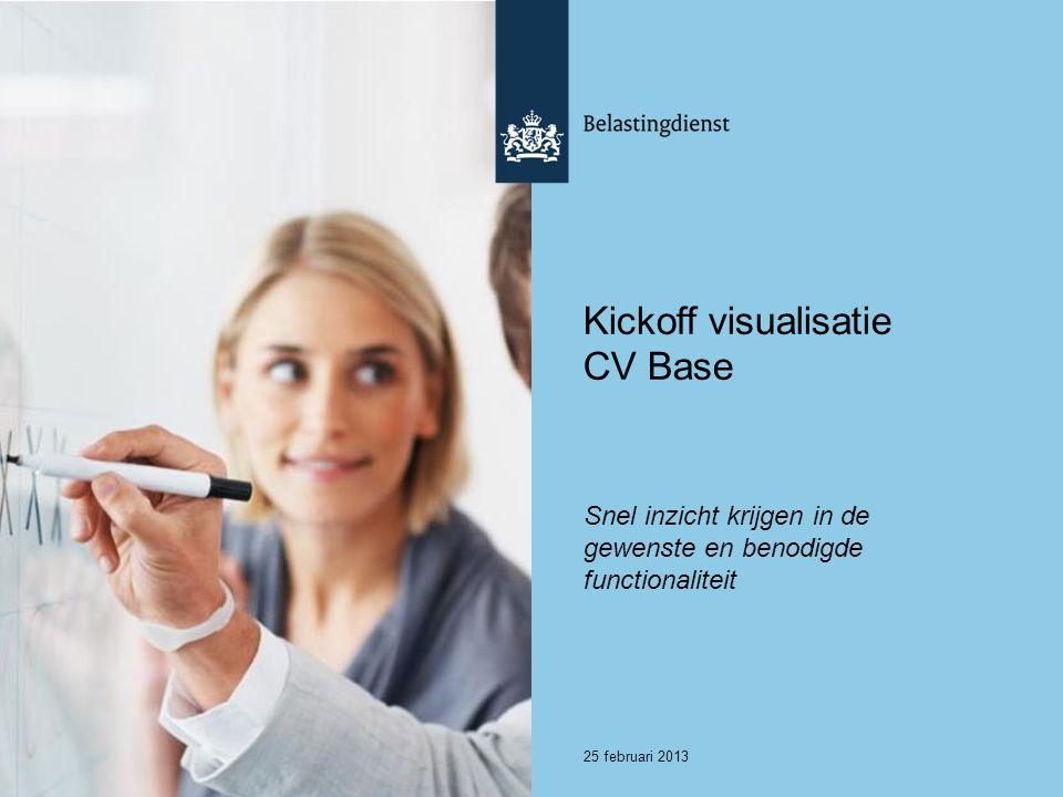 25 februari 2013 Kickoff visualisatie CV Base Snel inzicht krijgen in de gewenste en benodigde functionaliteit