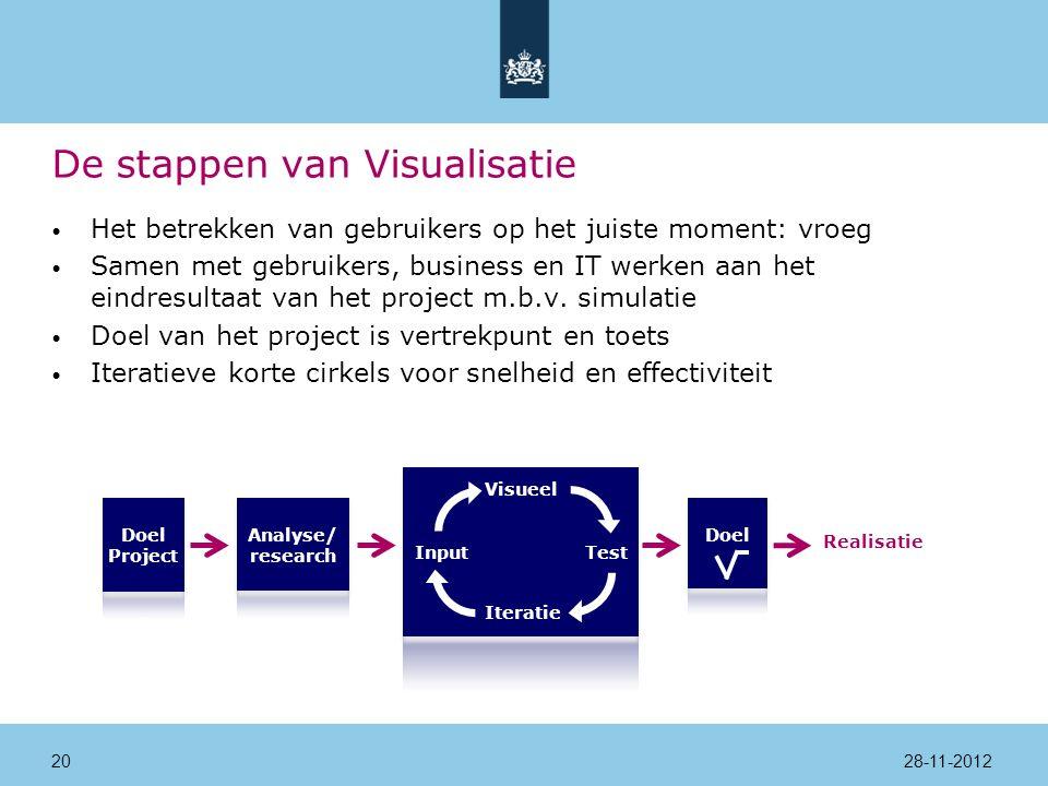 De stappen van Visualisatie Het betrekken van gebruikers op het juiste moment: vroeg Samen met gebruikers, business en IT werken aan het eindresultaat van het project m.b.v.