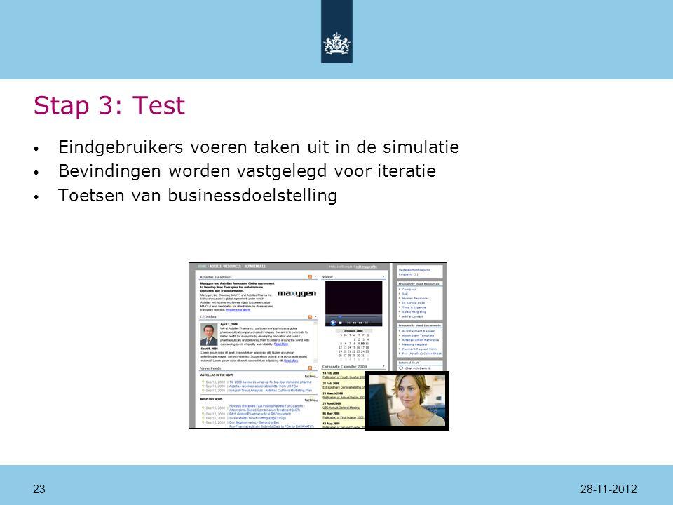 Stap 3: Test Eindgebruikers voeren taken uit in de simulatie Bevindingen worden vastgelegd voor iteratie Toetsen van businessdoelstelling 28-11-201223
