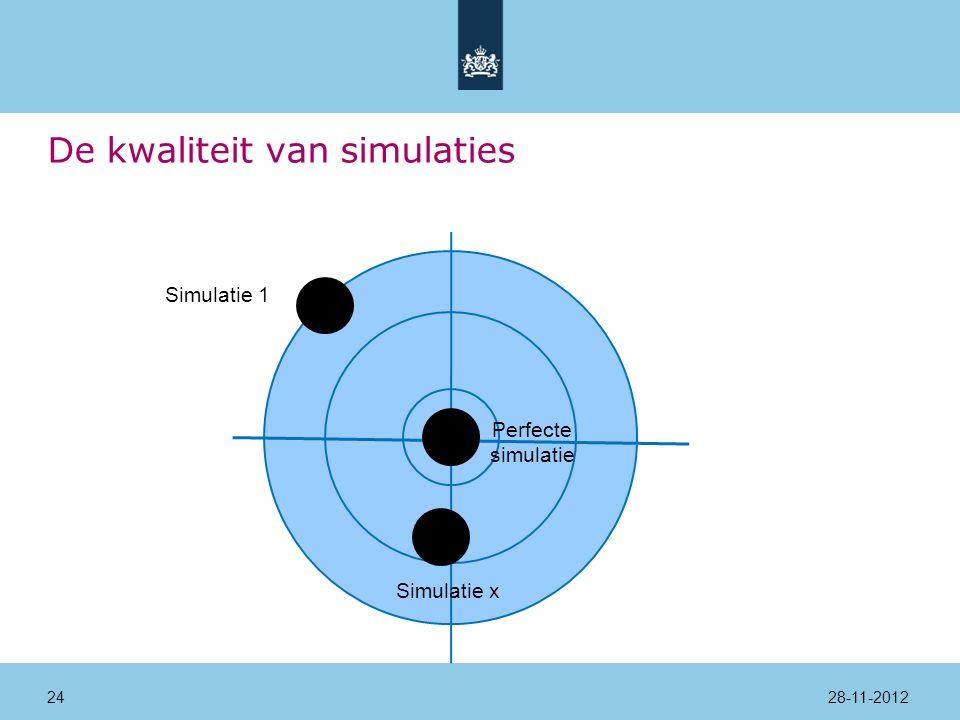 De kwaliteit van simulaties Simulatie 1 Simulatie x Perfecte simulatie 28-11-201224