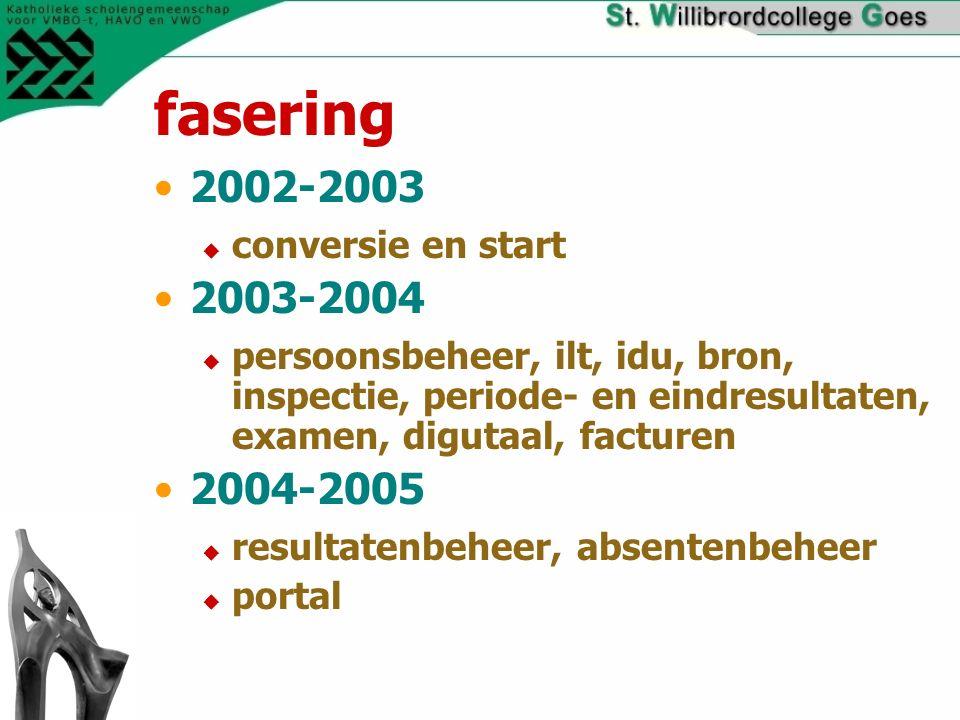 fasering 2002-2003  conversie en start 2003-2004  persoonsbeheer, ilt, idu, bron, inspectie, periode- en eindresultaten, examen, digutaal, facturen 2004-2005  resultatenbeheer, absentenbeheer  portal