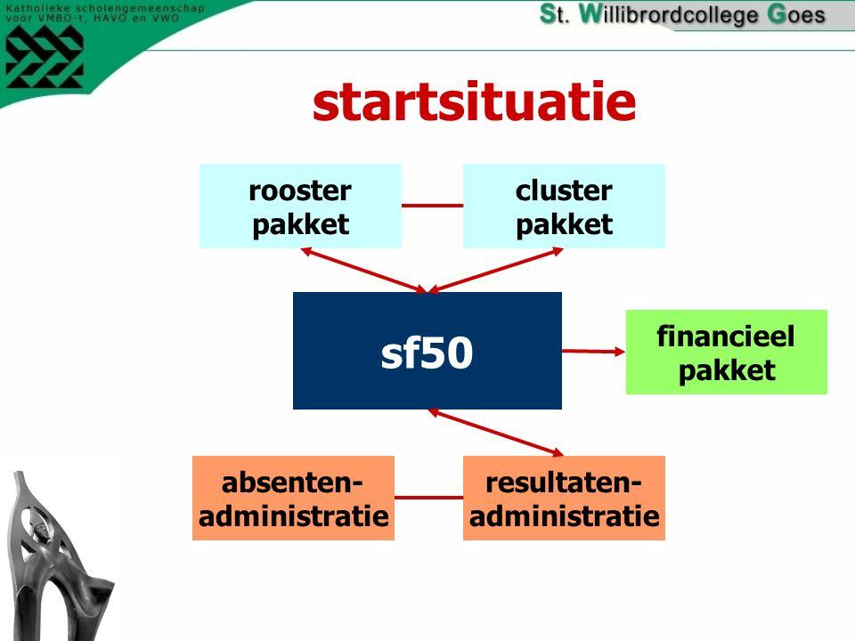startsituatie sf50 rooster pakket cluster pakket resultaten- administratie absenten- administratie financieel pakket