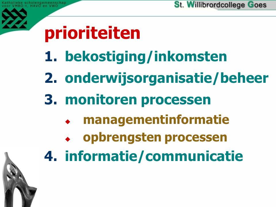 prioriteiten 1.bekostiging/inkomsten 2.onderwijsorganisatie/beheer 3.monitoren processen  managementinformatie  opbrengsten processen 4.informatie/communicatie