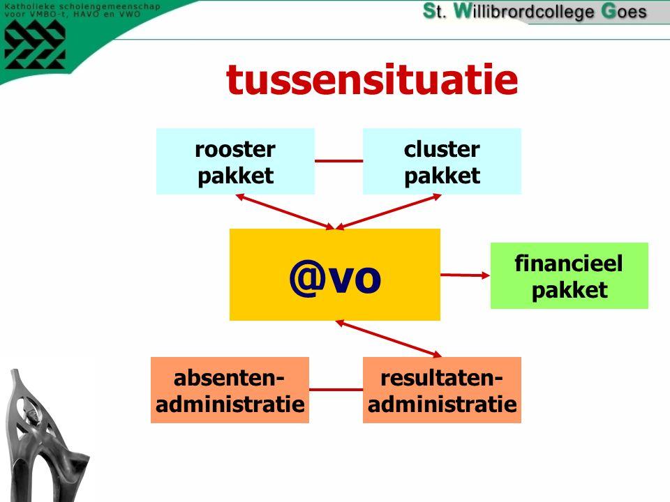 tussensituatie @vo rooster pakket cluster pakket resultaten- administratie absenten- administratie financieel pakket