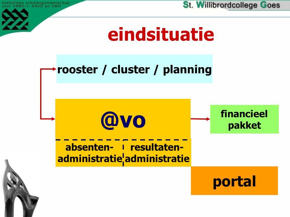 eindsituatie @vo rooster / cluster / planning resultaten- administratie absenten- administratie financieel pakket portal