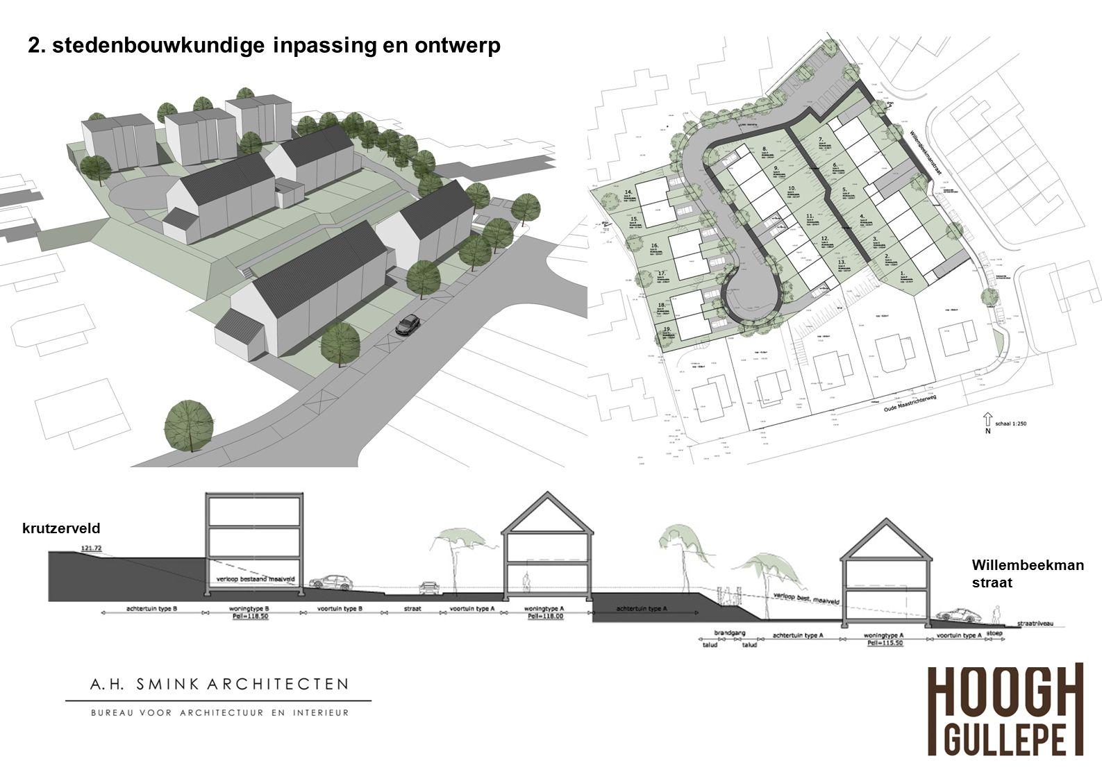 2. stedenbouwkundige inpassing en ontwerp krutzerveld Willembeekman straat