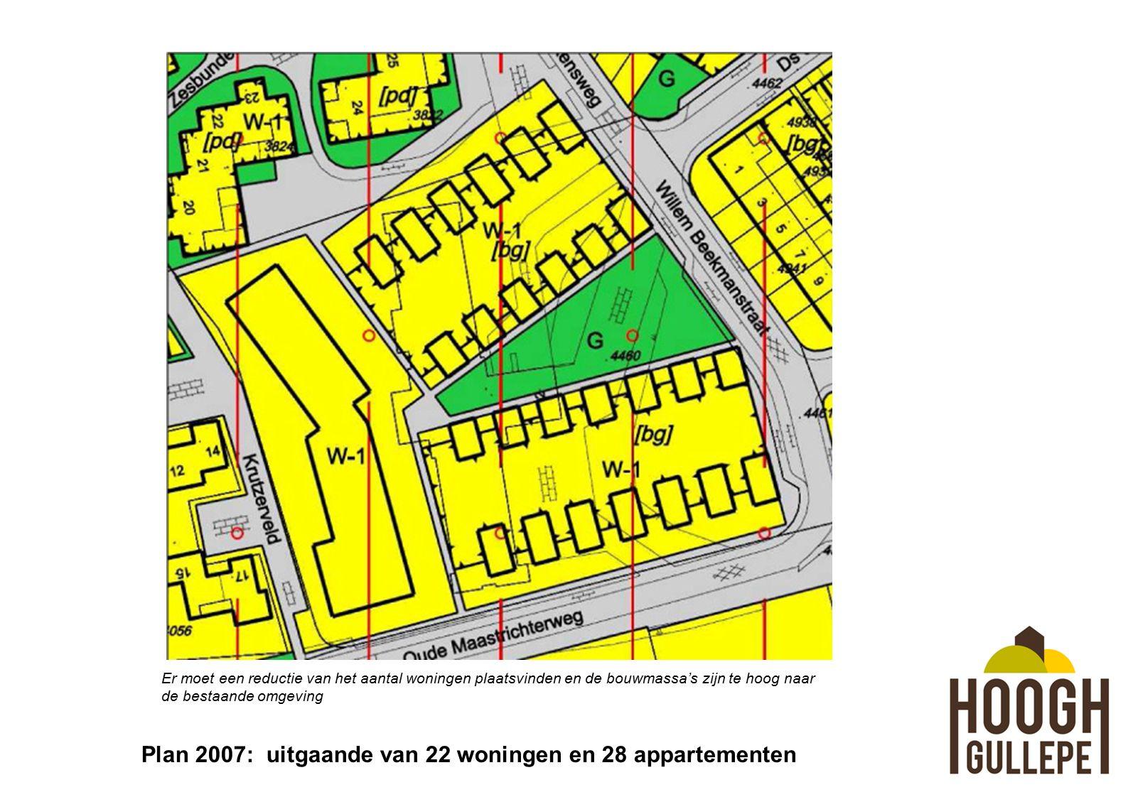 Plan 2007: uitgaande van 22 woningen en 28 appartementen Er moet een reductie van het aantal woningen plaatsvinden en de bouwmassa's zijn te hoog naar de bestaande omgeving