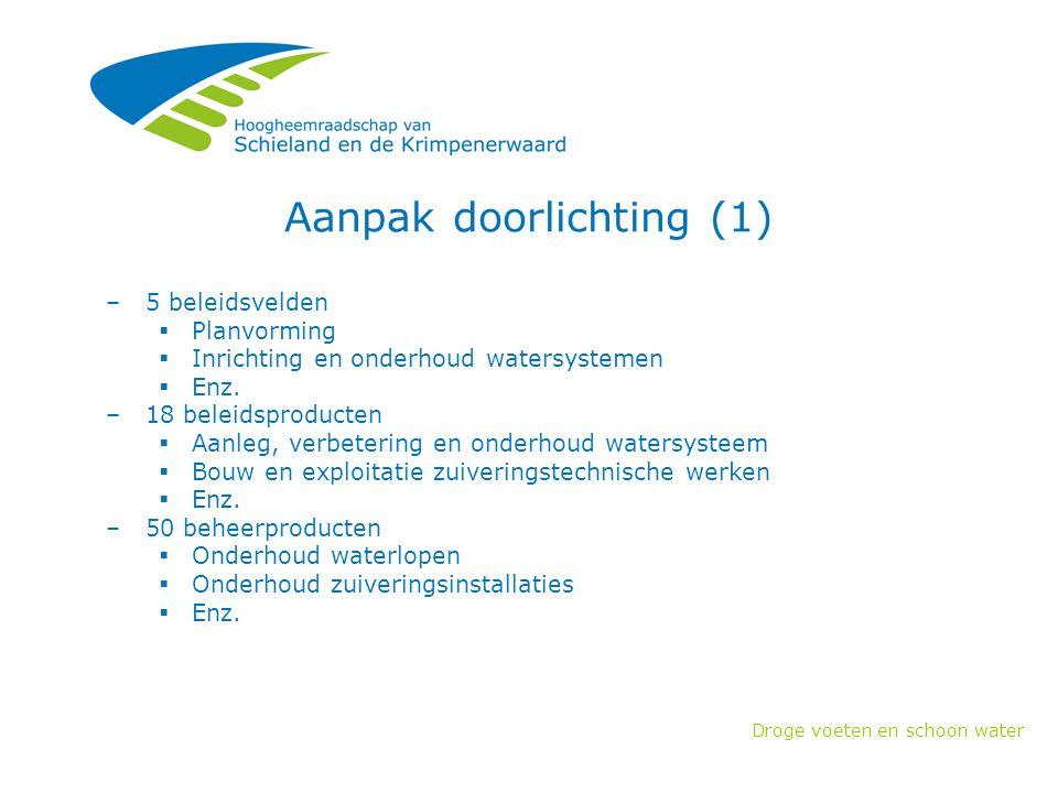 Droge voeten en schoon water 1Samenwerking met externe partijen (2) Thema- en gebiedsgerichte plannen