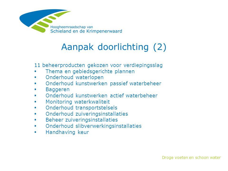 Droge voeten en schoon water 2Beheer en onderhoud (1) Onderhoud waterlopen, onderhoud kunstwerken passief en actief waterbeheer Onderhoud transportstelsels, zuiverings- en slibverwerkingsinstallaties