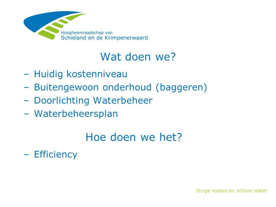 Droge voeten en schoon water Financiën (1) 100% = € 47.948.000