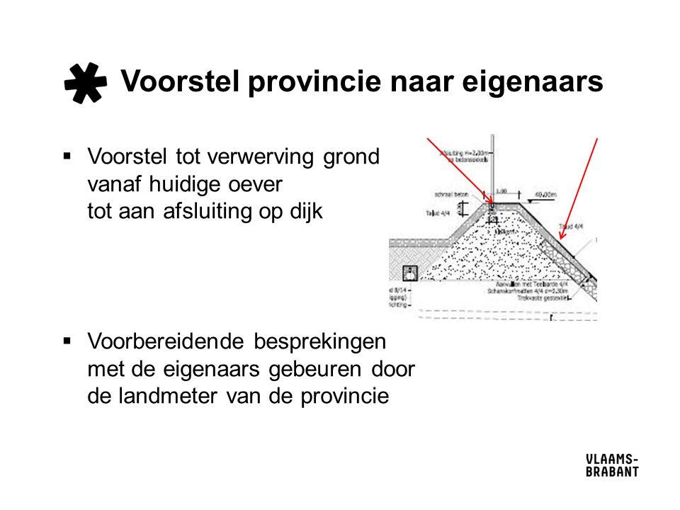 Voorstel provincie naar eigenaars  Voorstel tot verwerving grond vanaf huidige oever tot aan afsluiting op dijk  Voorbereidende besprekingen met de