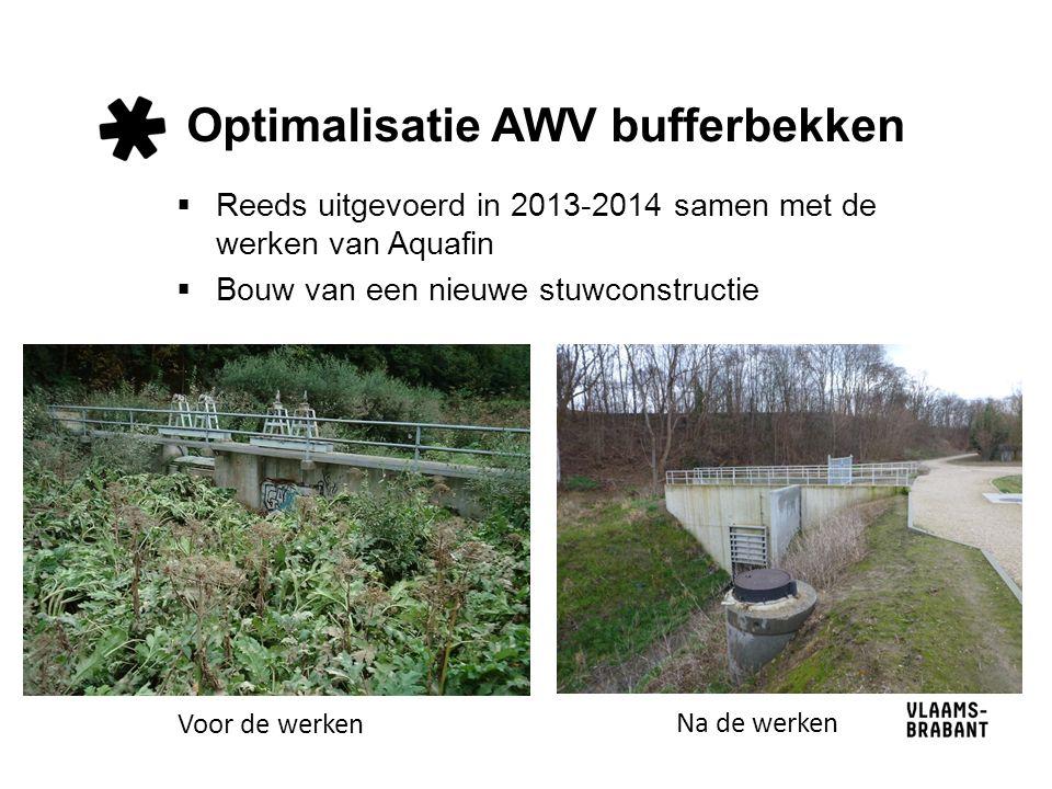 Optimalisatie AWV bufferbekken  Reeds uitgevoerd in 2013-2014 samen met de werken van Aquafin  Bouw van een nieuwe stuwconstructie Voor de werken Na de werken