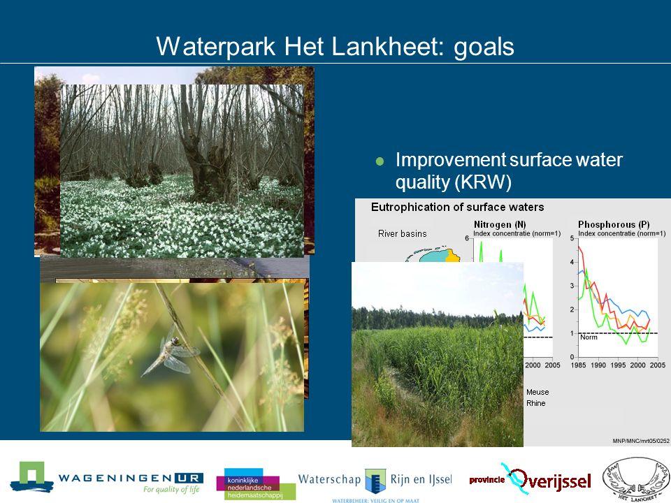 ontwerp: P.H.Vereijken Waterpark Het Lankheet Pump, 120 m 3 h -1 Software Flow proportionate samplers Inflow river 1-1.5 mlj.