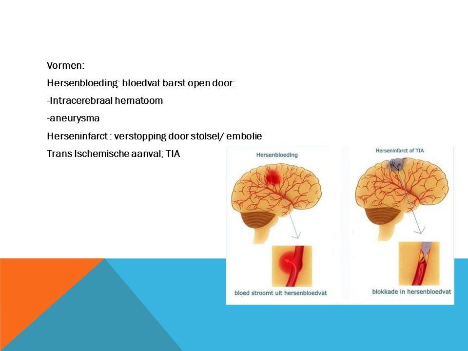Vormen: Hersenbloeding: bloedvat barst open door: -Intracerebraal hematoom -aneurysma Herseninfarct : verstopping door stolsel/ embolie Trans Ischemische aanval; TIA