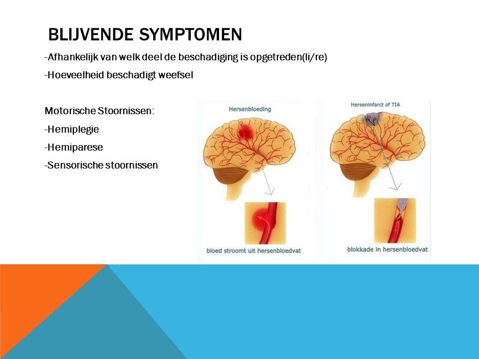 BLIJVENDE SYMPTOMEN -Afhankelijk van welk deel de beschadiging is opgetreden(li/re) -Hoeveelheid beschadigt weefsel Motorische Stoornissen: -Hemiplegie -Hemiparese -Sensorische stoornissen