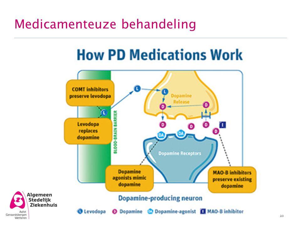 Medicamenteuze behandeling 20