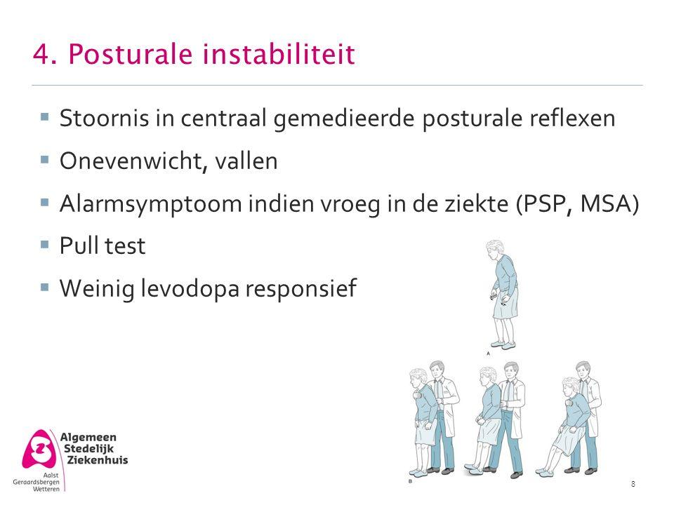 4. Posturale instabiliteit  Stoornis in centraal gemedieerde posturale reflexen  Onevenwicht, vallen  Alarmsymptoom indien vroeg in de ziekte (PSP,