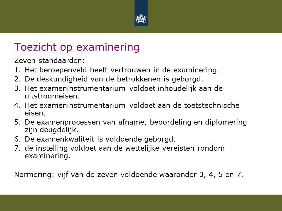 Toezicht op examinering Zeven standaarden: 1.Het beroepenveld heeft vertrouwen in de examinering.