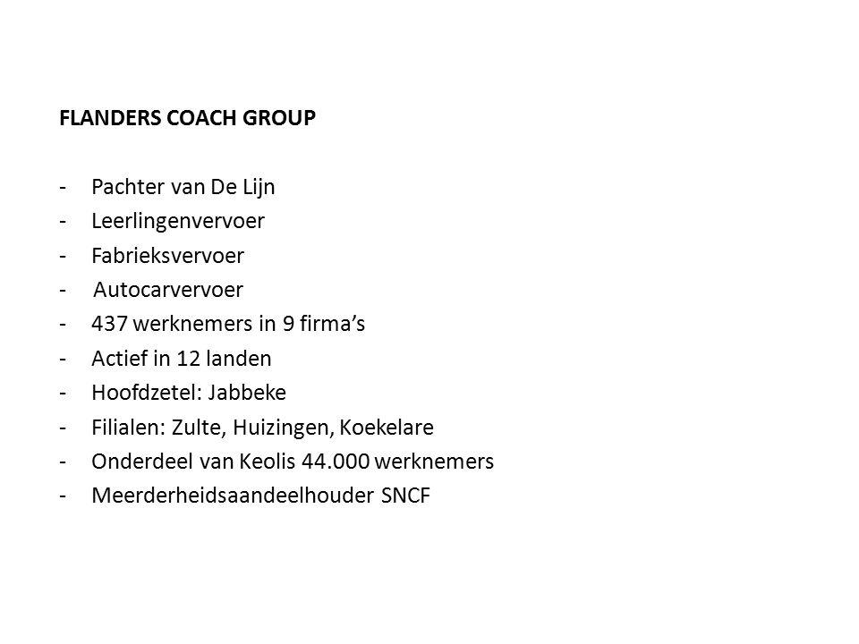 FLANDERS COACH GROUP -Pachter van De Lijn -Leerlingenvervoer -Fabrieksvervoer - Autocarvervoer -437 werknemers in 9 firma's -Actief in 12 landen -Hoofdzetel: Jabbeke -Filialen: Zulte, Huizingen, Koekelare -Onderdeel van Keolis 44.000 werknemers -Meerderheidsaandeelhouder SNCF