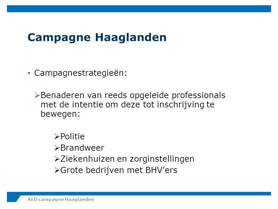 Campagne Haaglanden  regionale gezichten van de campagne moeten allemaal ingeschreven staan bij HvW:  AVP uit Pijnacker  Brandweerman uit Wateringen  Twee verpleegkundigen uit ziekenhuizen ( RdGG en Bronovo ) uit Delft  BHV'er uit Wateringen  Politieagente uit Den Haag  Medische studente uit Den Haag AED campagne Haaglanden