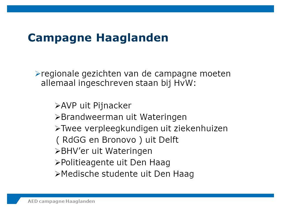 Campagne Haaglanden Campagnestrategieën:  Benaderen van reanimatie-instructeurs met de intentie om deze tijdens de cursus aandacht te besteden aan het registratie-oproepsysteem  Aanbieden van gratis reanimatiecursussen aan mantelzorgers en zorgvrijwilligers met de intentie tot inschrijving na afronding AED campagne Haaglanden