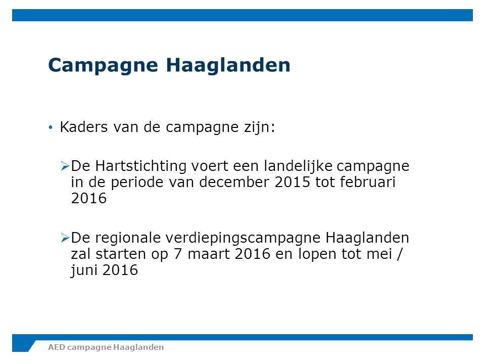 Campagne Haaglanden Regionale campagnepartners Haaglanden zijn:  GGD Haaglanden  Regionale Ambulancevoorziening Haaglanden  Veiligheidsregio Haaglanden  Hartstichting  Rode Kruis, district Den Haag AED campagne Haaglanden