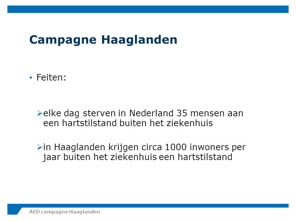 Campagne Haaglanden Feiten:  elke dag sterven in Nederland 35 mensen aan een hartstilstand buiten het ziekenhuis  in Haaglanden krijgen circa 1000 inwoners per jaar buiten het ziekenhuis een hartstilstand AED campagne Haaglanden