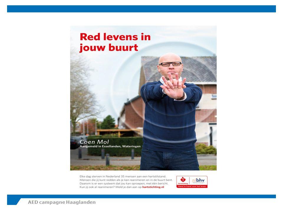 Campagne Haaglanden Feiten:  veel mensen in Nederland zijn opgeleid om te kunnen reanimeren, bv meer dan twee miljoen gedurende de afgelopen twee jaar AED campagne Haaglanden