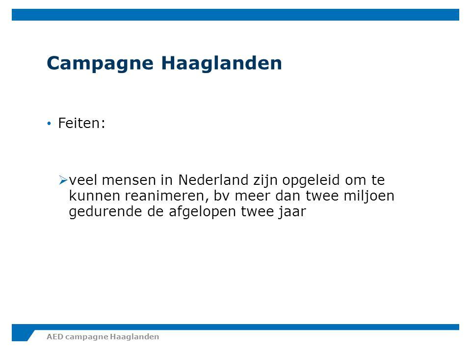 Campagne Haaglanden Feiten:  na de opleiding kan men zich opgeven voor een burgerhulpverlenings - oproepsysteem  in de regio Haaglanden is het oproepsysteem van HartveiligWonen  in het geval van een reanimatie ontvangt de burgerhulpverlener een SMS bericht AED campagne Haaglanden